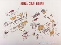 Honda S800 Engine Poster