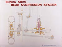 Honda S800 Rear Suspension Poster